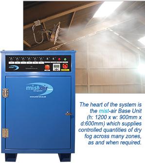 Mist-air system